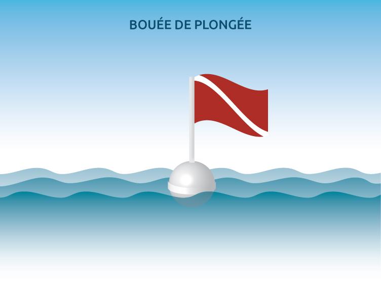 Bouée de plongée fabriquée chez Nordak Marine