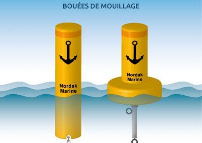 bouee_de_mouillage_7